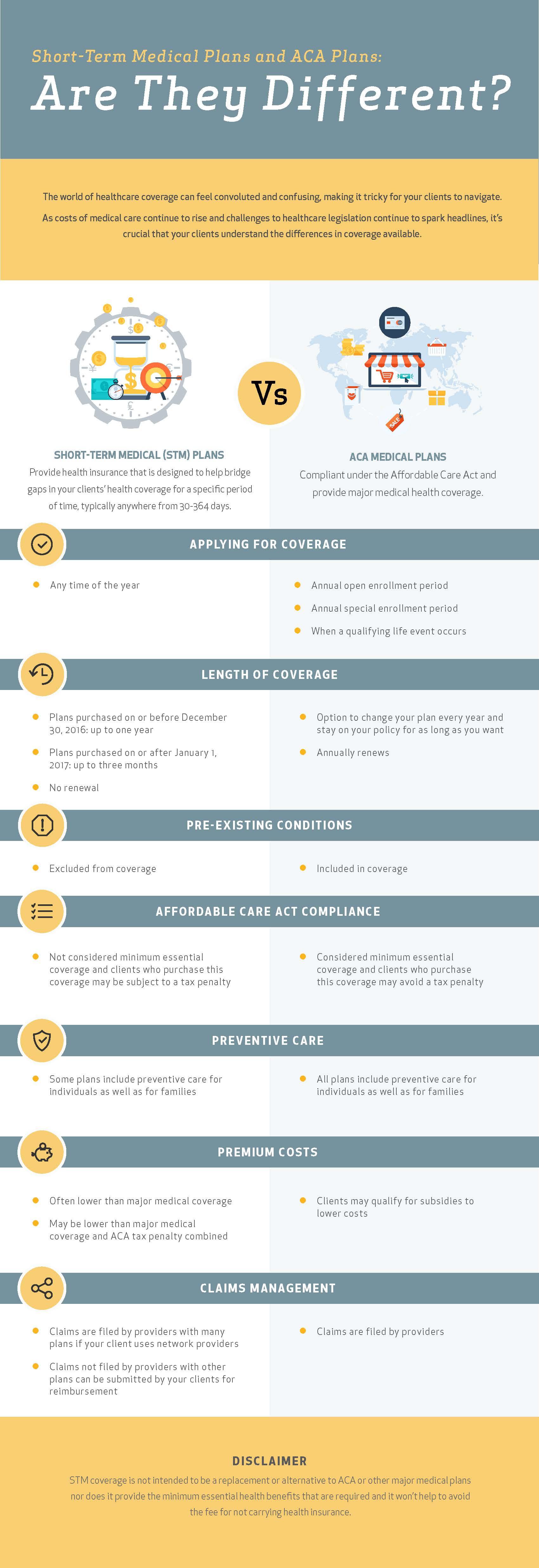 stm-vs-aca_infographic
