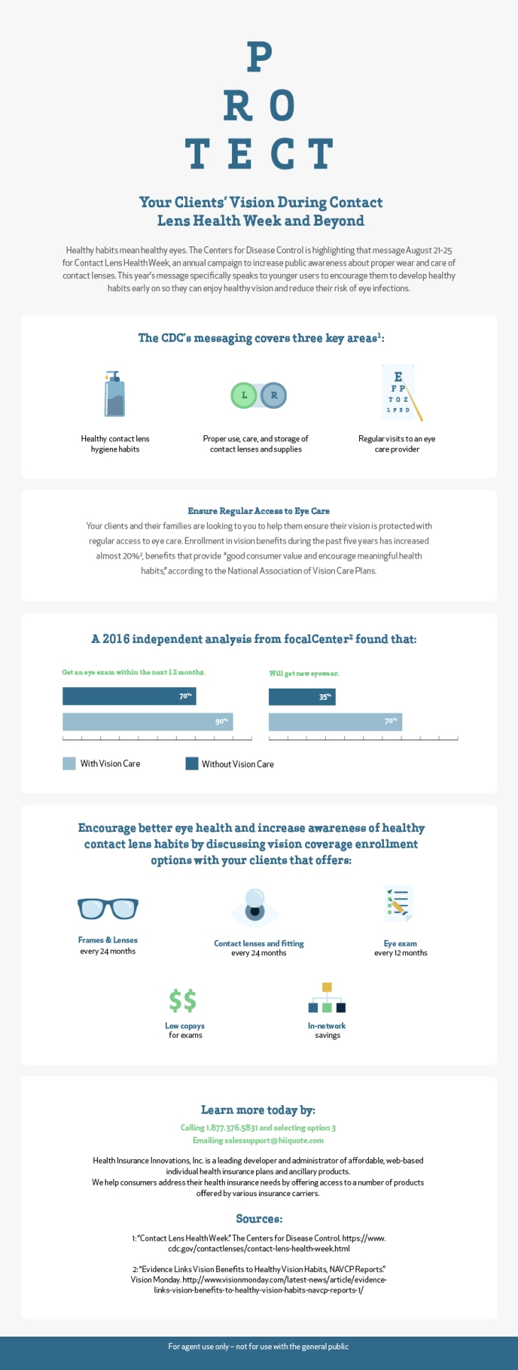 eye-infographic
